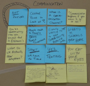 Post-it notes placed in a square formation regarding communication activity.