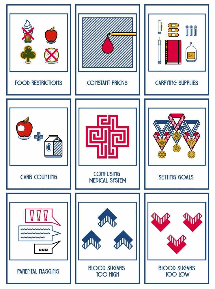 Diabetes Cards