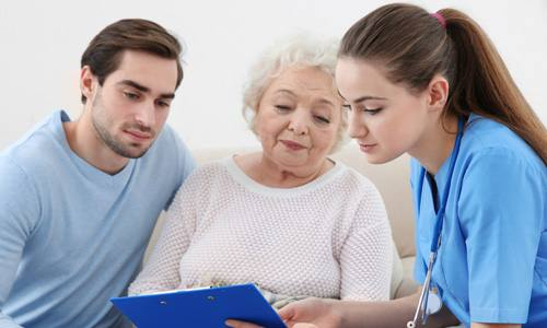 Research Establishes Questions to Address Unmet Needs of Patients With Disabilities