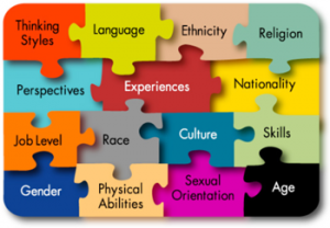 post-11-pic-2-aspects-of-diversity
