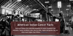 Listen to this PODCAST and Learn about the American Indian Cancer Foundation