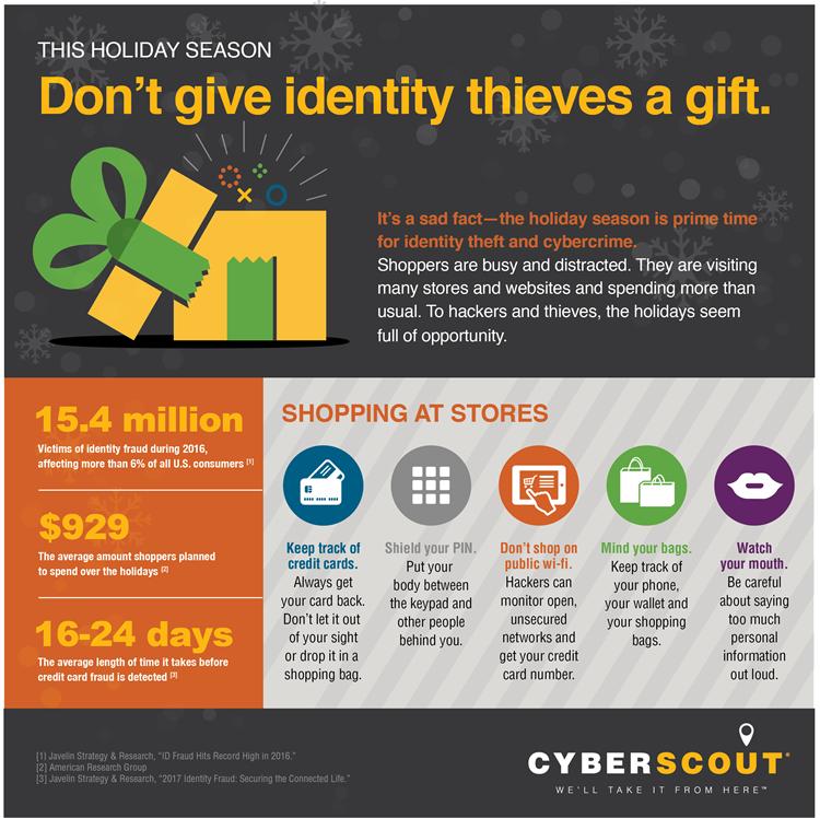 Holiday ID Theft2