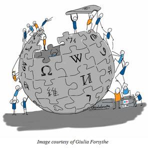 wikipedia-editing