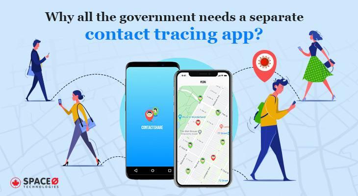 contact-tracing-app-development-1