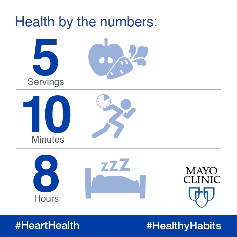 Health by the numbers