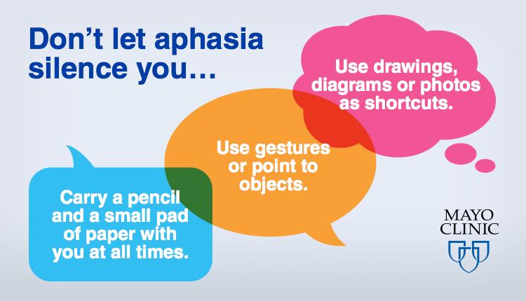 Aphasia_Awareness_6.27