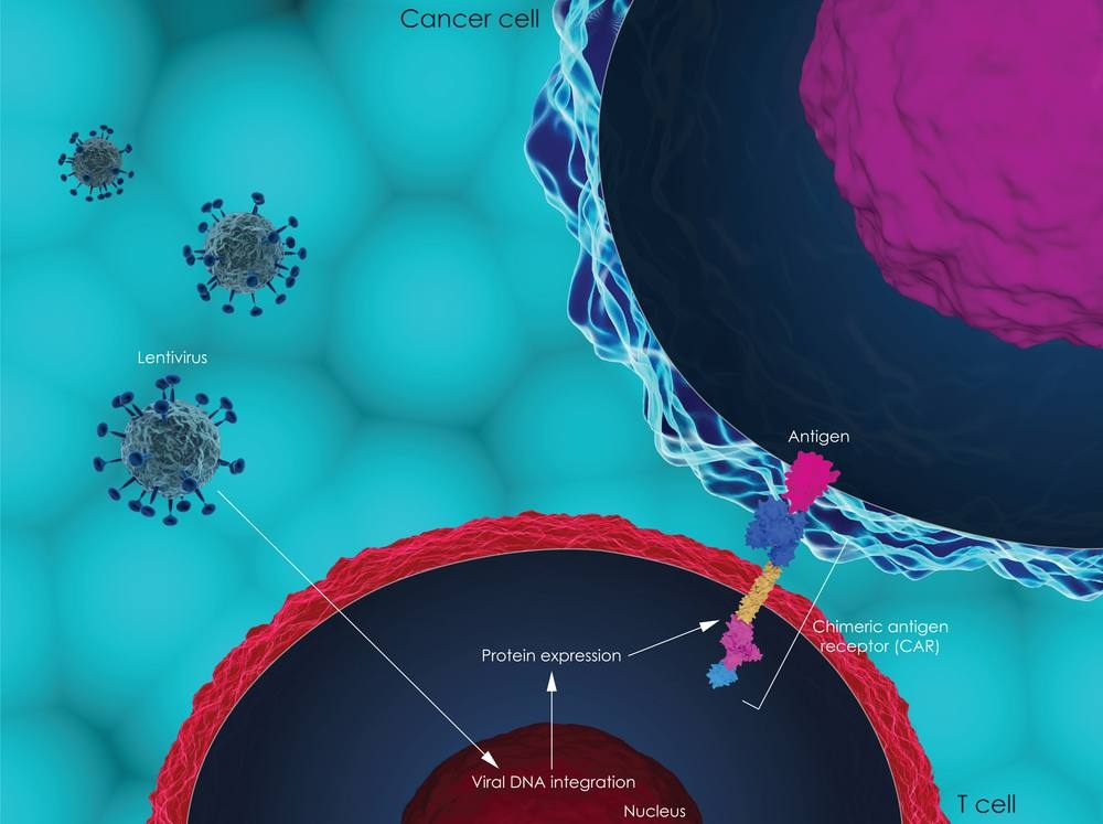 3D-illustration of CART-Cell Therapy