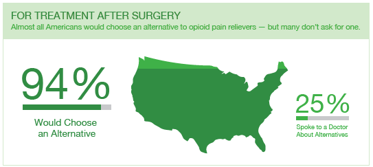 US map of prescription preferences