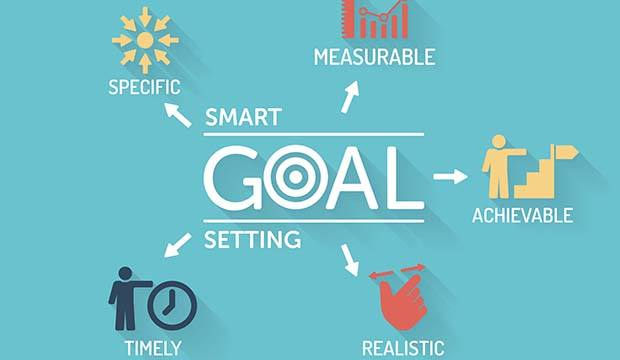 Smart Goals: Specific, Measurable, Timely, Realistic, Achievable