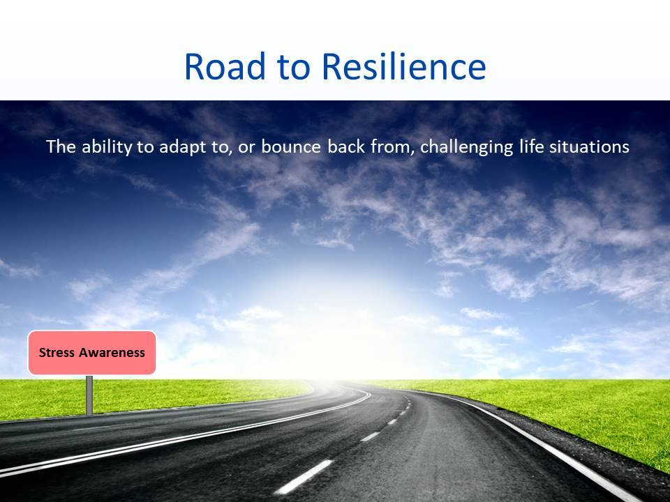Day 1: Creating your Resiliency Roadmap
