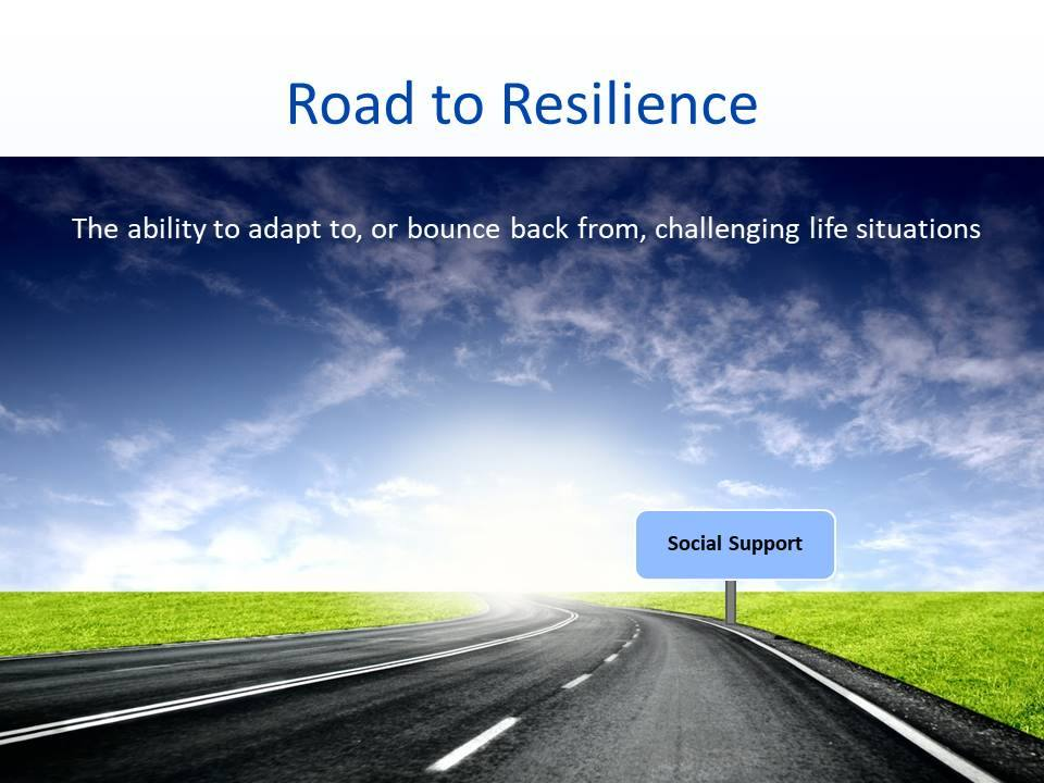 Day 8: Creating your Resiliency Roadmap