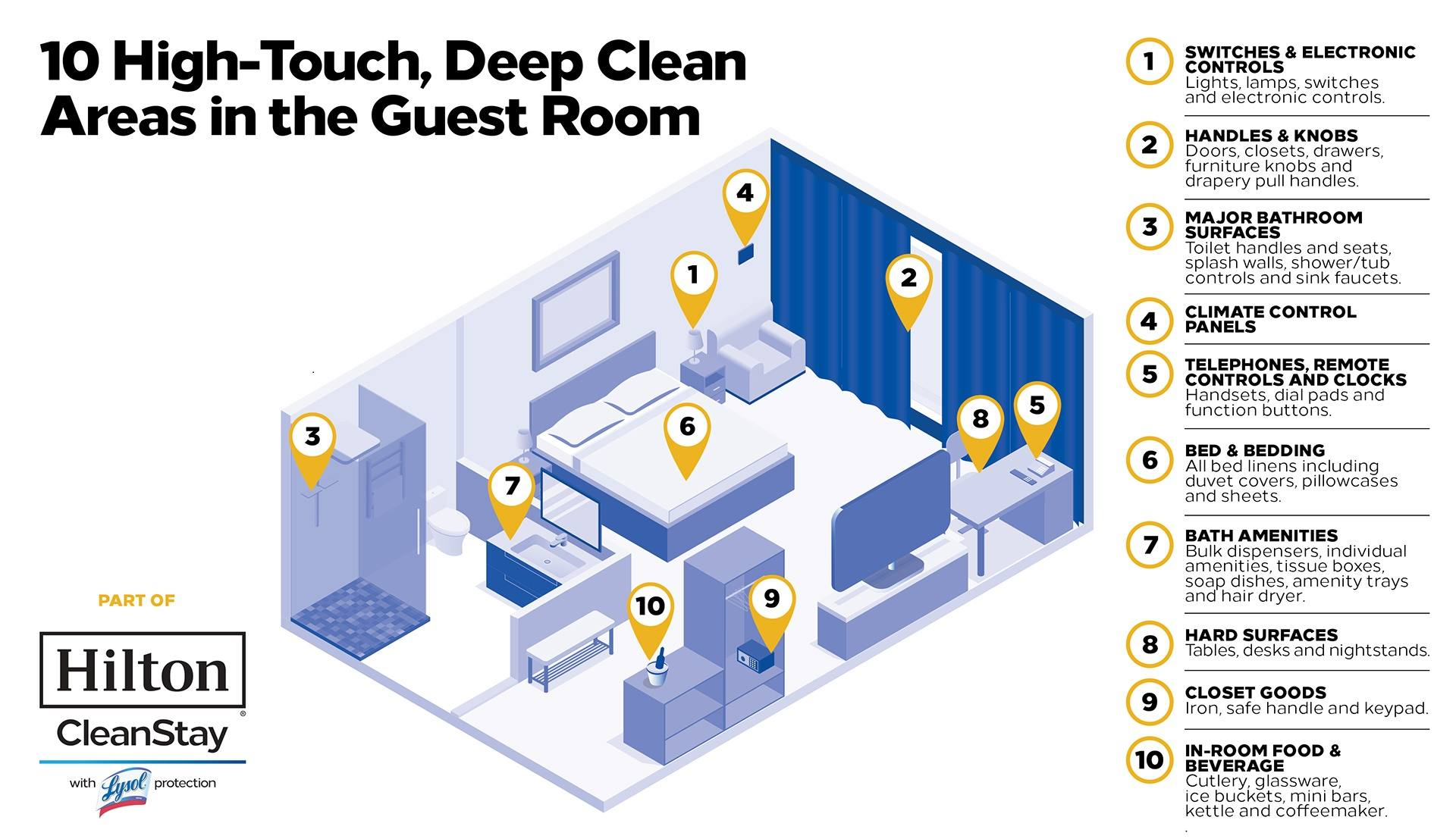 CleanStay-Infographic_FS