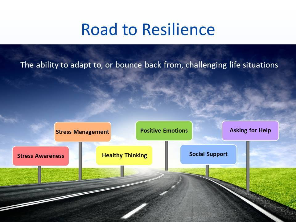 Wrap up: Creating your Resiliency Roadmap