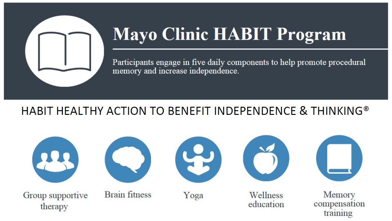 HABIT program
