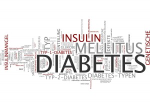 diabetes word art