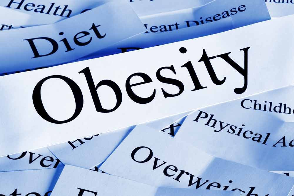 obesity word picture
