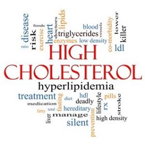 Nube de palabras que dice colesterol alto