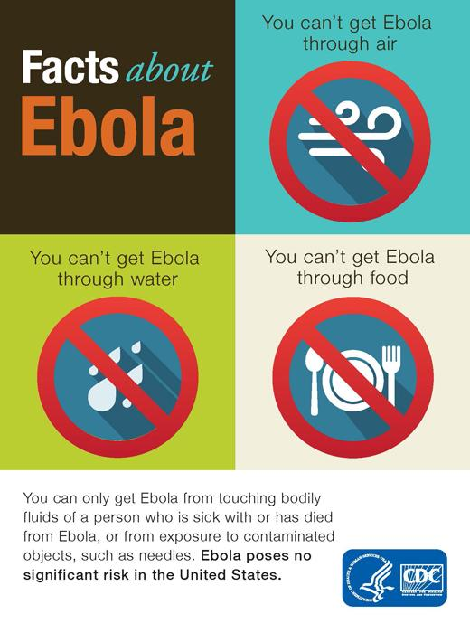 Ebola infographic from the CDC