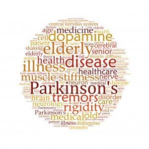 word cloud for Parkinson's disease