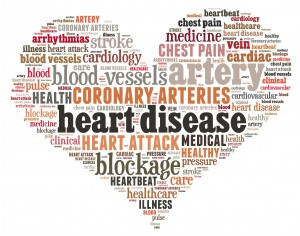 word cloud for heart disease, coronary arteries, heart attack