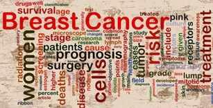 Nube de palabras para cáncer de mama