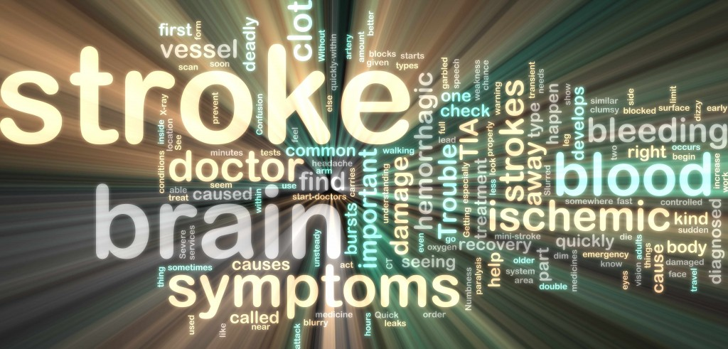 word cloud for stroke, brain, ischemic