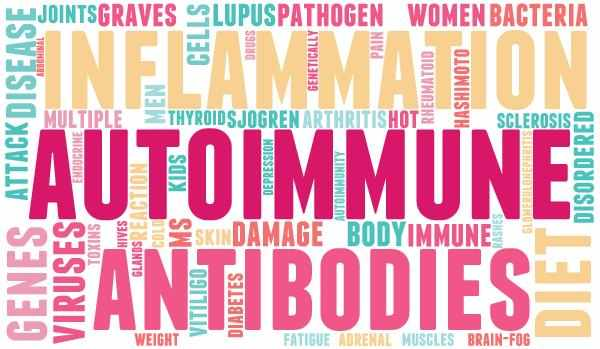 word cloud for autoimmune diseases