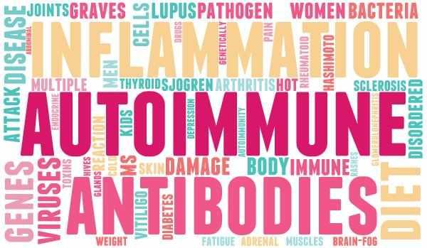 word cloud for autoimmune diseases