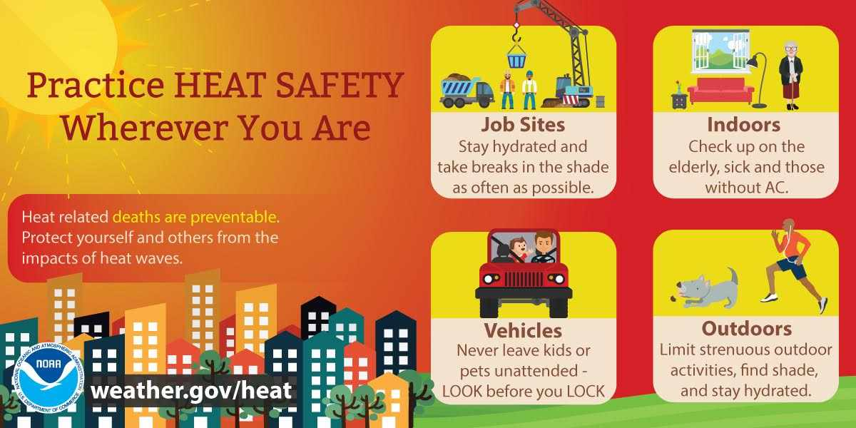 National Weather Service graphic of how to practice safety in the extreme heat