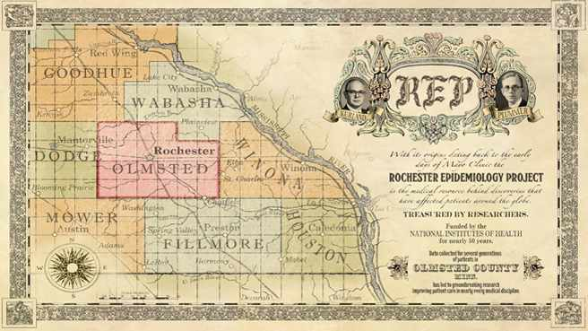 old minnesota map including Olmsted County for Rochester Epidemiology Project