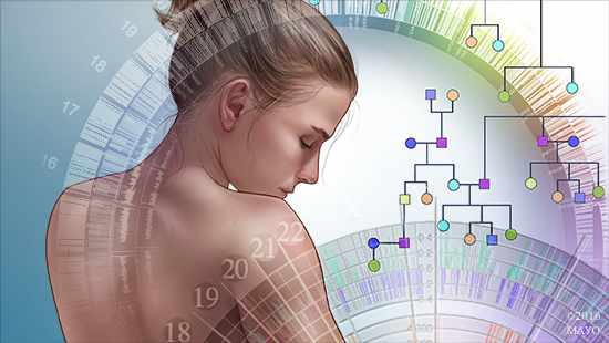 a graphic illustrating the concept of breast cancer genomics