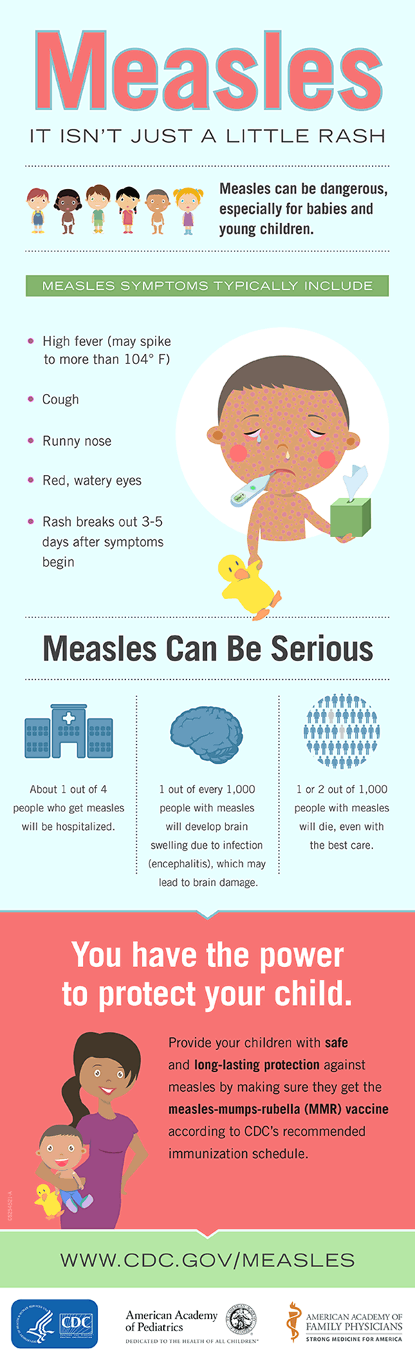 CDC measles-infographic describing how serious it is and that it's not just a little rash