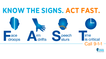 Infographic showing F.A.S.T. stroke acronym