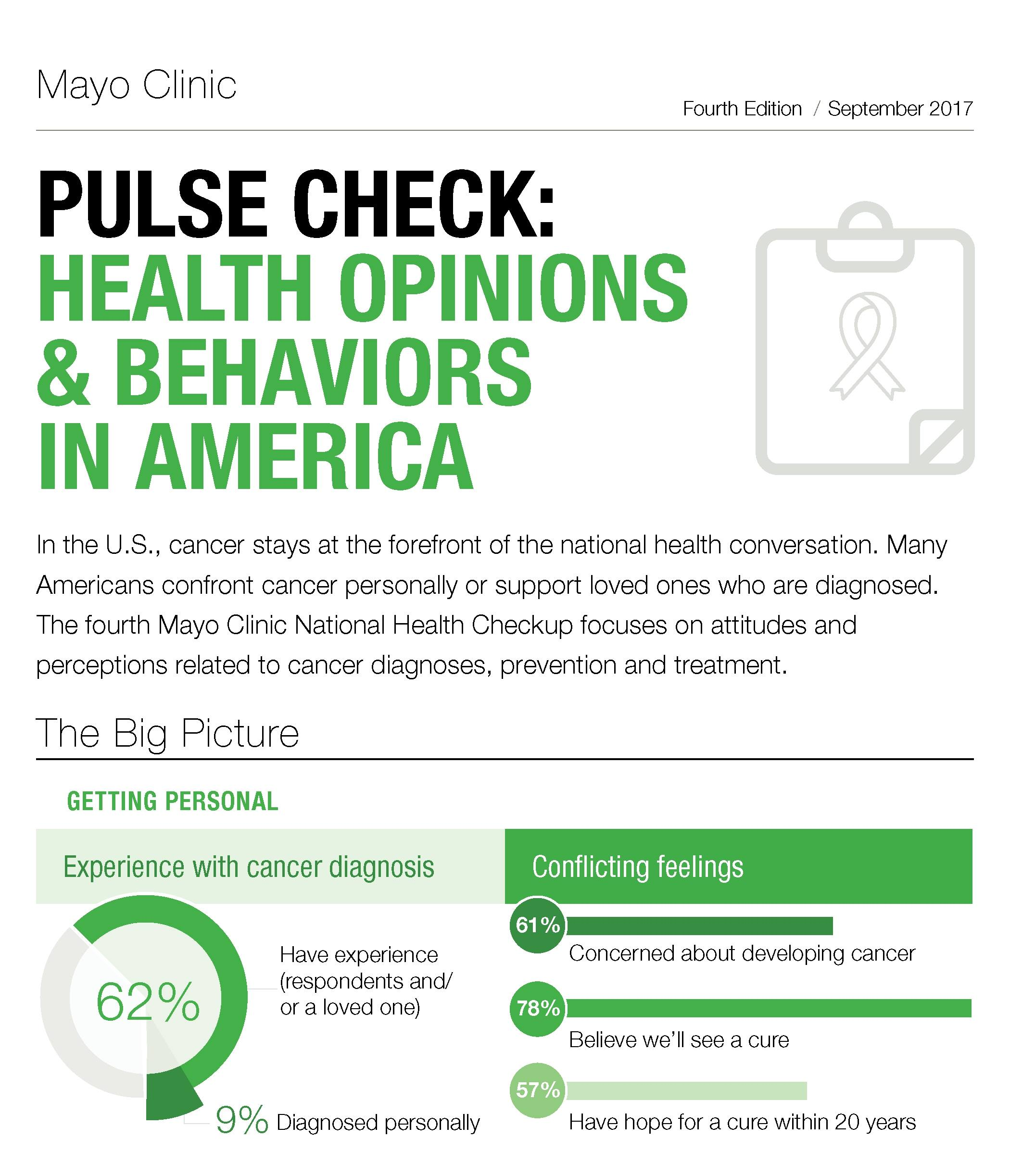 National Health Checkup infographic
