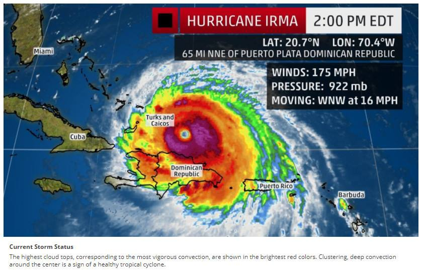 National Weather Center rendering of Hurricane Irma passing over the Dominican Republic, Puerto Rico and surrounding areas.