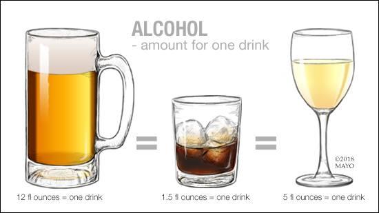 Ilustración de la cantidad de cerveza, licor fuerte y vino que equivale a una bebida