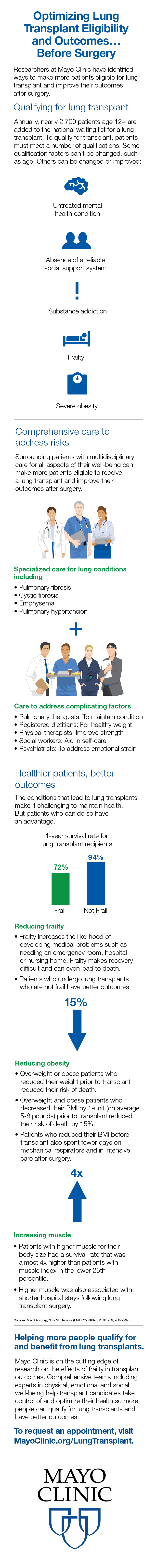 infographic for Optimizing lung transplant eligibility and outcomes
