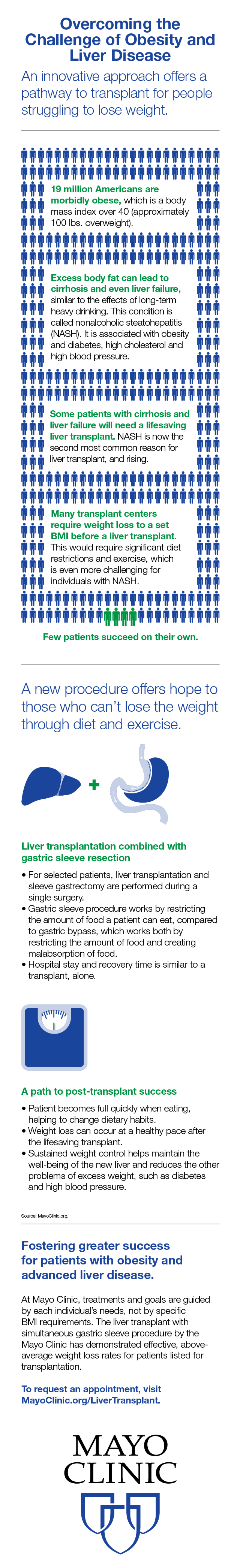 infographic for obesity and liver disease