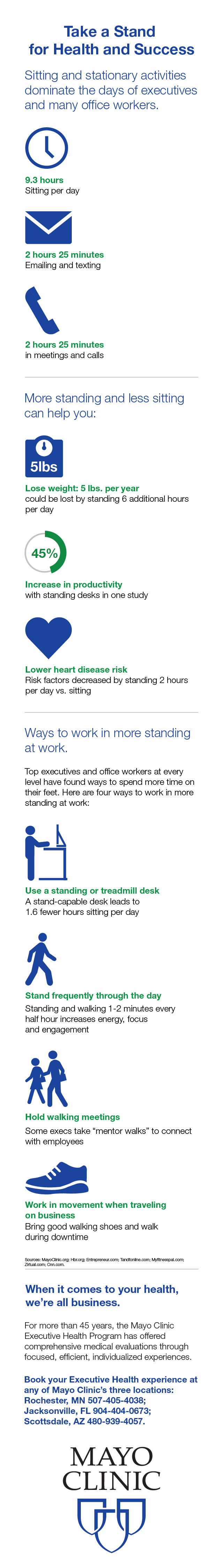 Infographic of standing and sitting