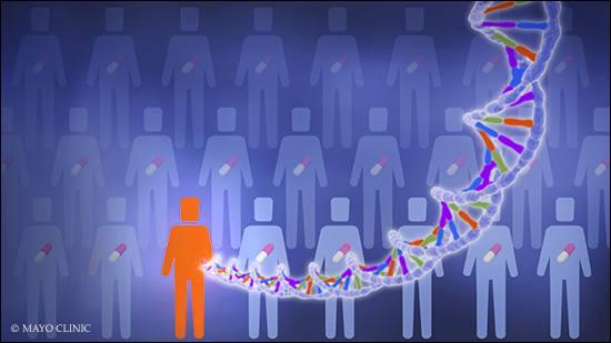Representación gráfica de la farmacogenómica