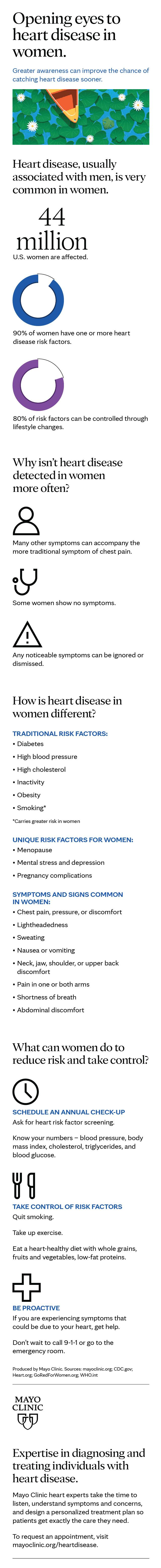 Infographic: Women and heart disease