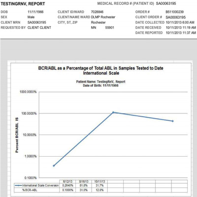 supplemental reports available for select tests updated insights