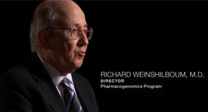 Citalopram and Escitalopram Plasma Drug and Metabolite Concentrations: Genome-Wide Associations