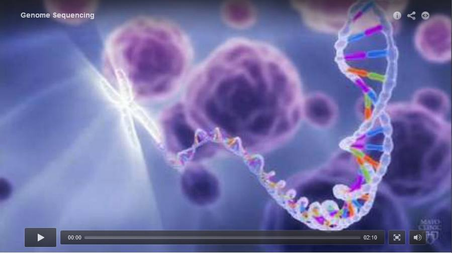 gene sequencing Video