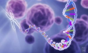 Gene therapy:  potential and pitfalls