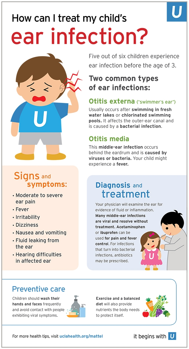UCLA Health Tips - Ear Infection Infographic