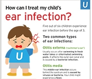 How can I treat my child's ear infection? - Infographic