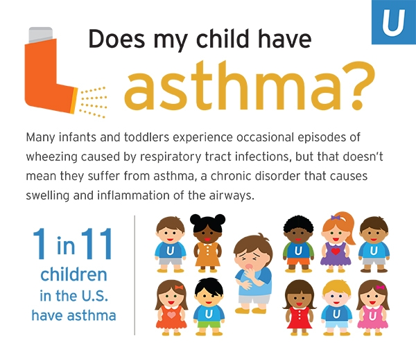 Does my child have asthma?
