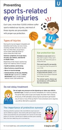 Health Tips Infographic Sports Eye Injury