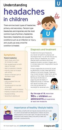 Health Tips for Parents Infographic Headaches in kids